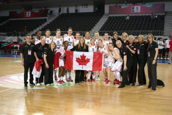 Canada's Olympic basketball team