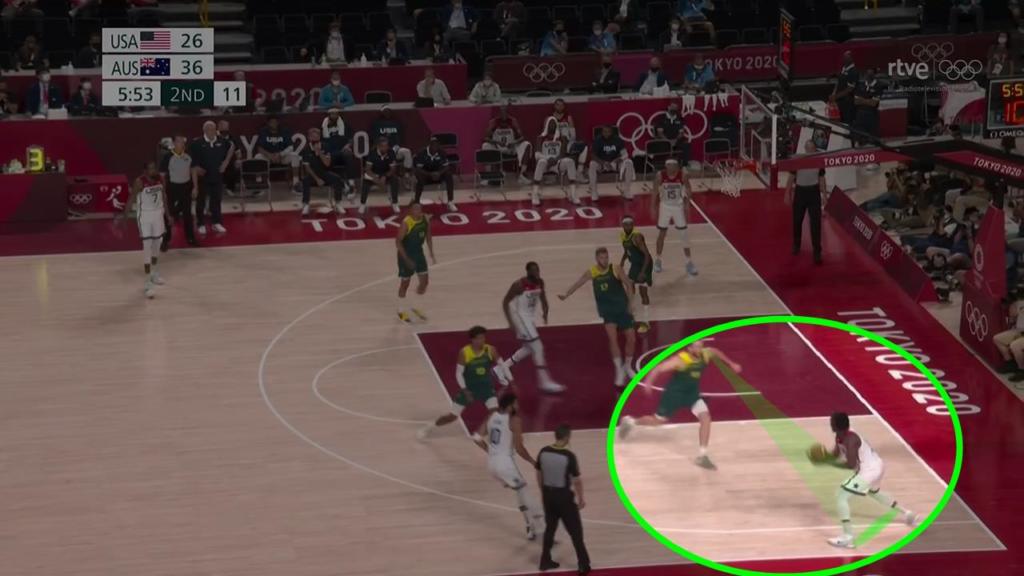 Mirar a los pies en baloncesto. Close out