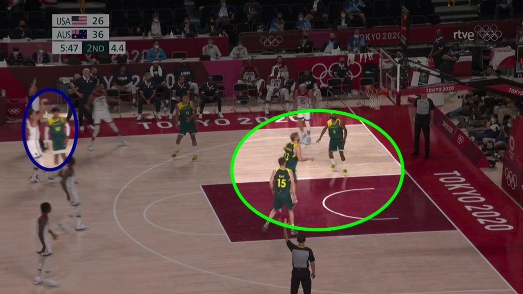 Aprender a ver baloncesto con Australia y Jenaro Díaz